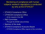 monitoring of compliance with human subjects research regulations is conducted by who at the stvhcs