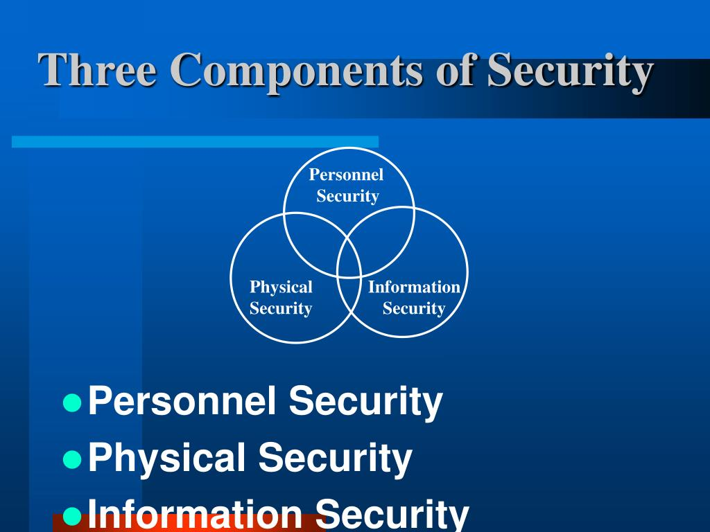 Three Components of Security