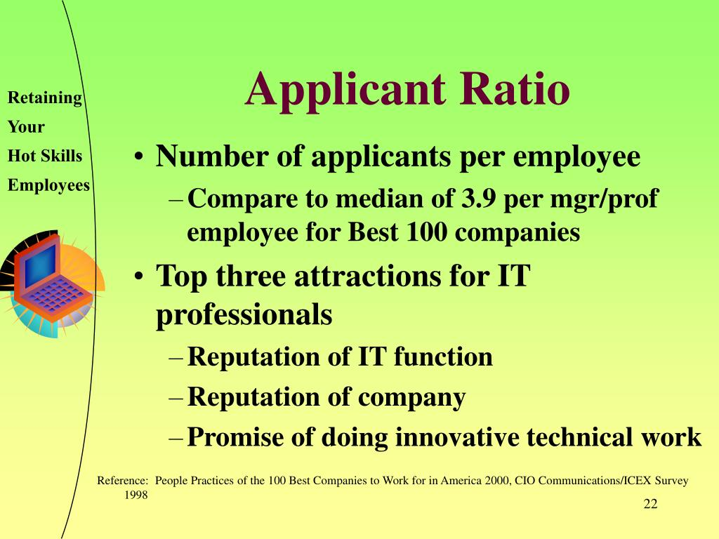 Applicant Ratio