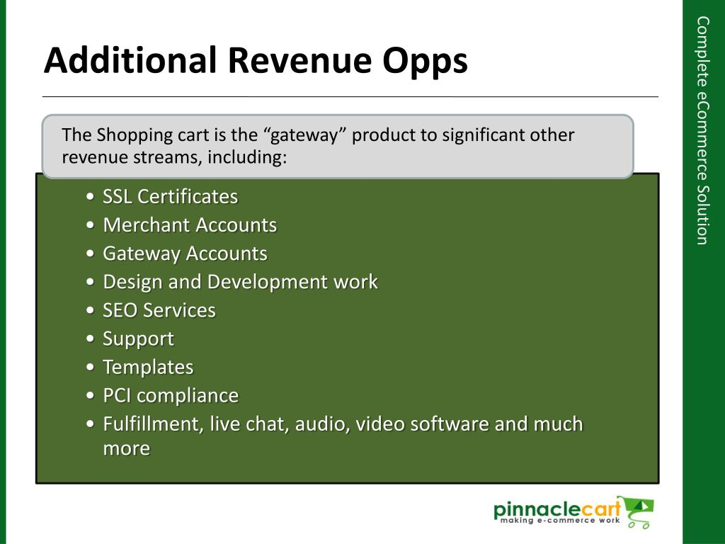 Additional Revenue Opps
