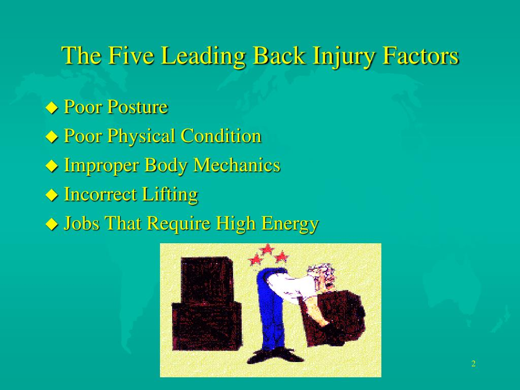 The Five Leading Back Injury Factors