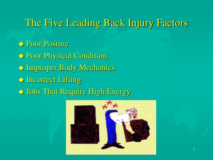 The five leading back injury factors l.jpg