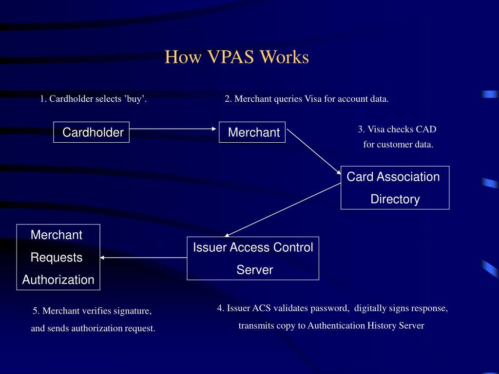 How VPAS Works