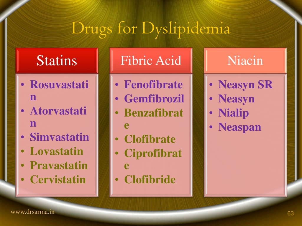 Drugs for Dyslipidemia