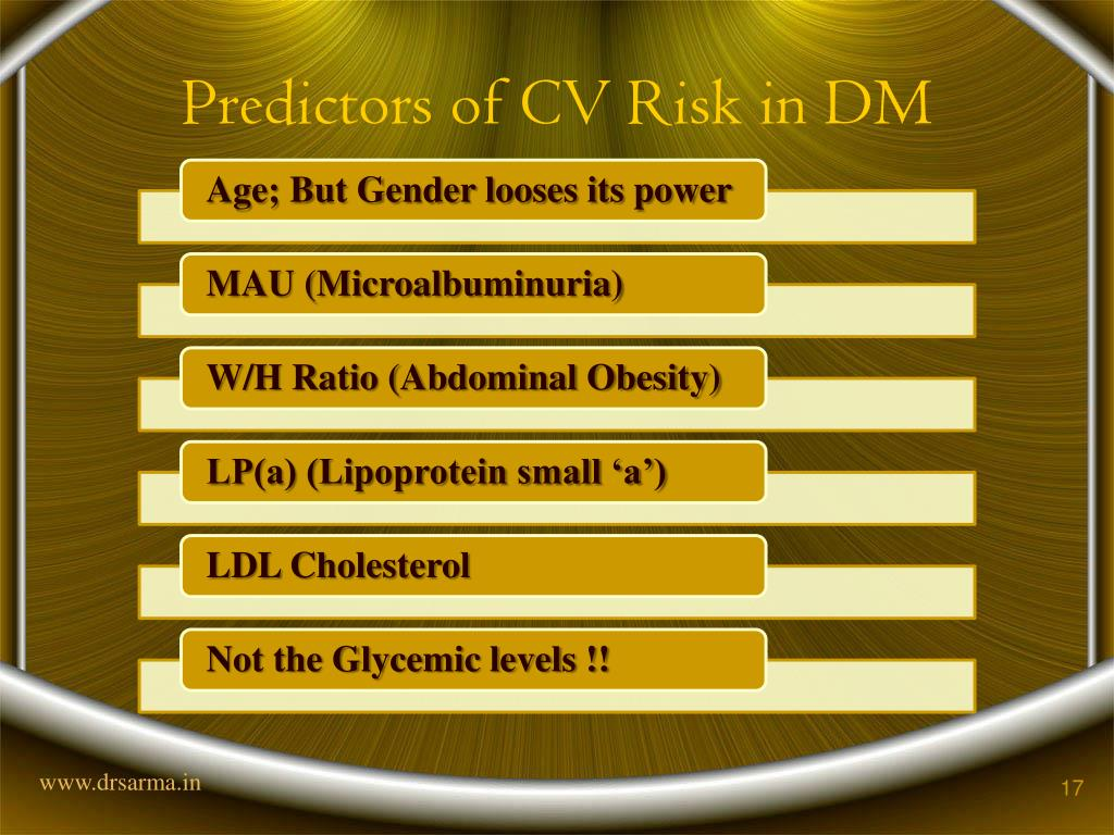 Predictors of CV Risk in DM