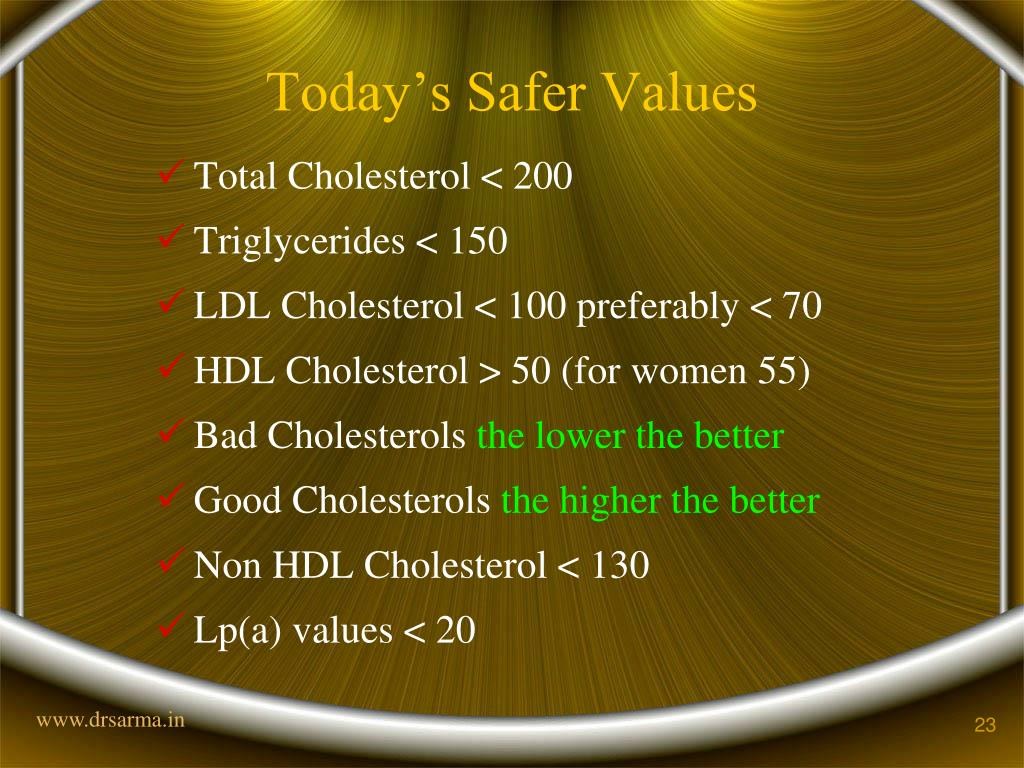 Today's Safer Values