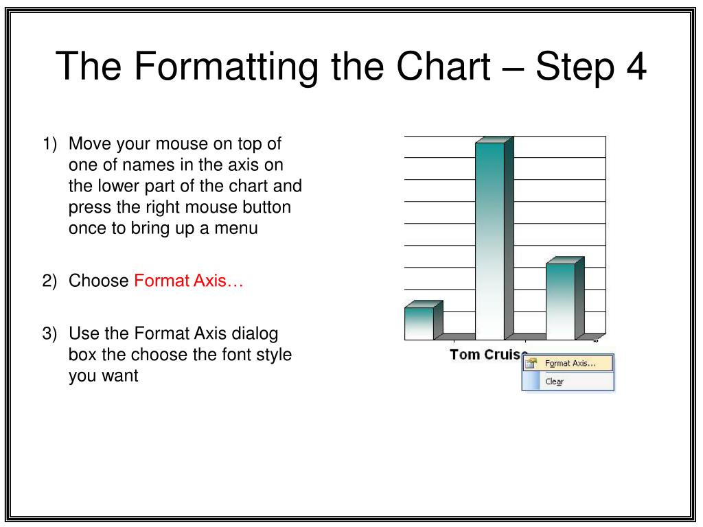 The Formatting the Chart – Step 4