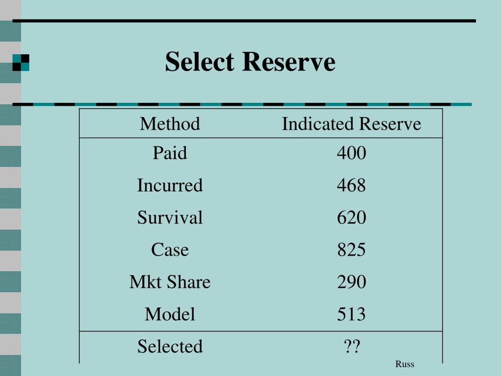 Select Reserve