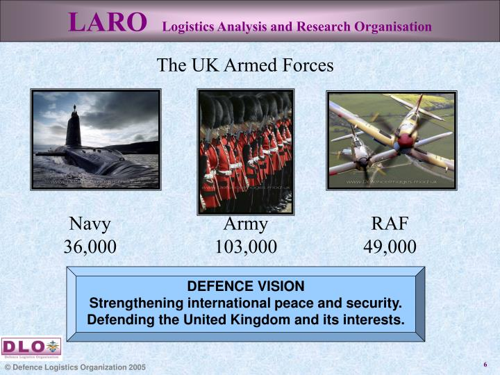 The UK Armed Forces