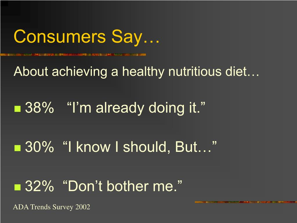 Consumers Say…