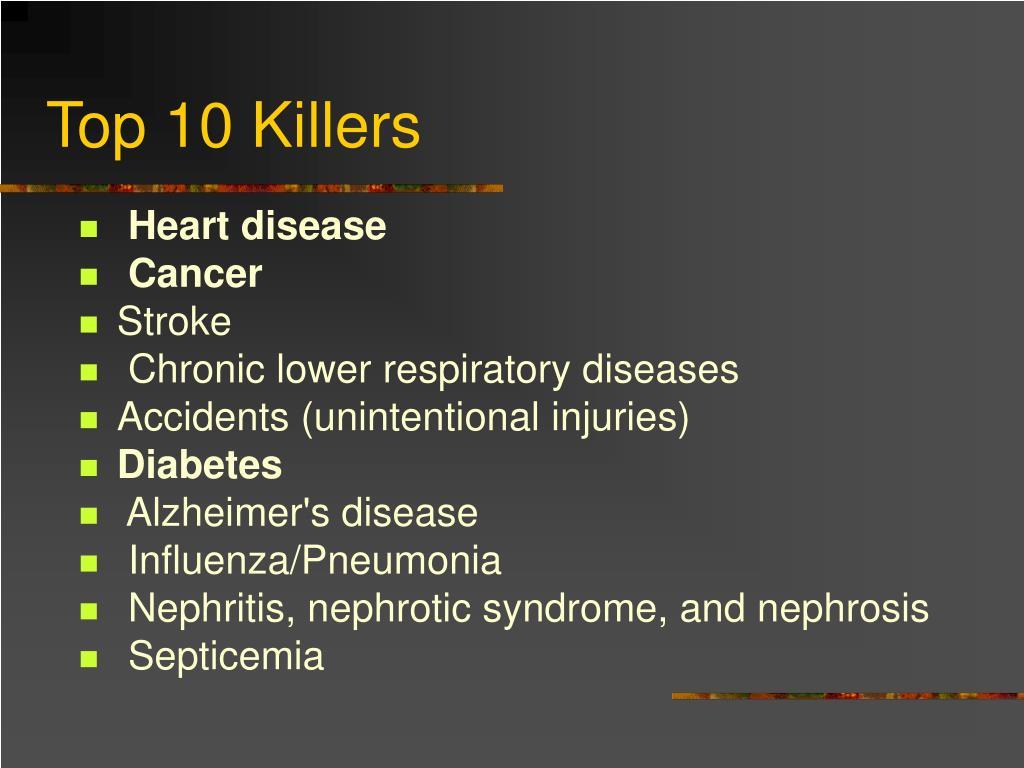 Top 10 Killers