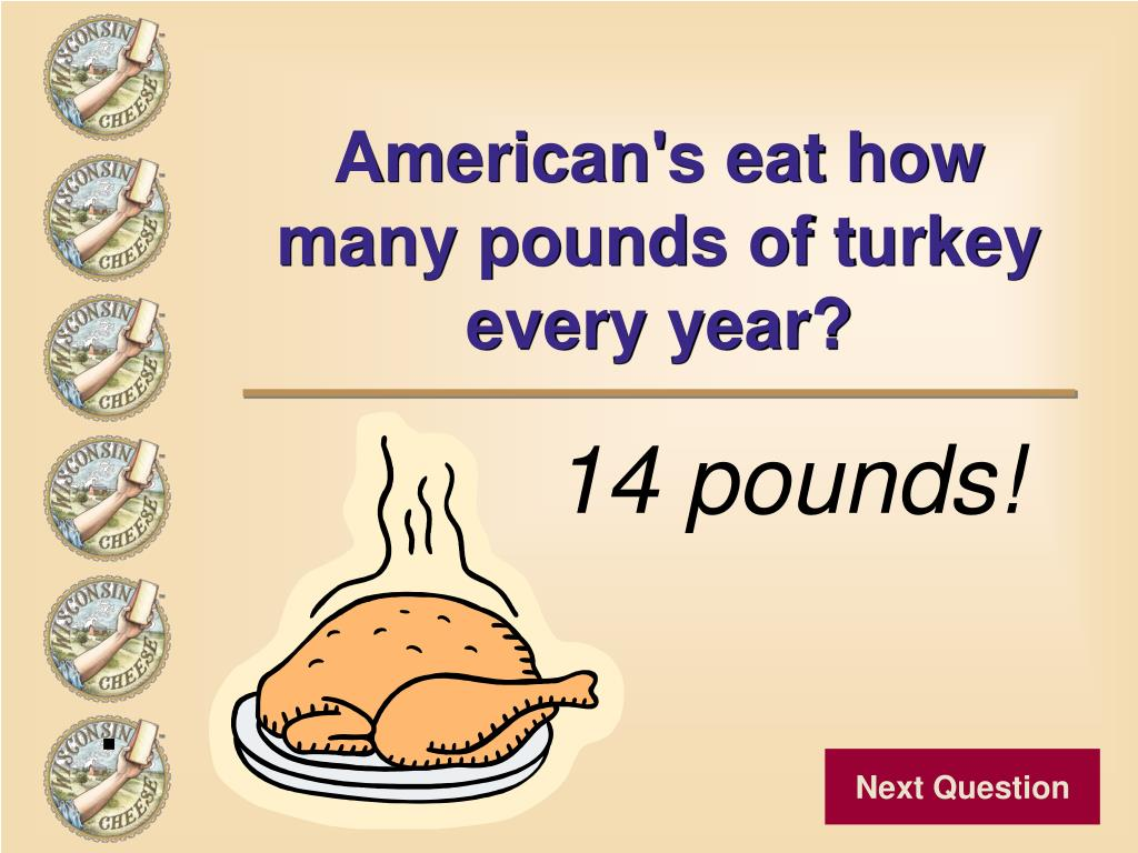 American's eat how