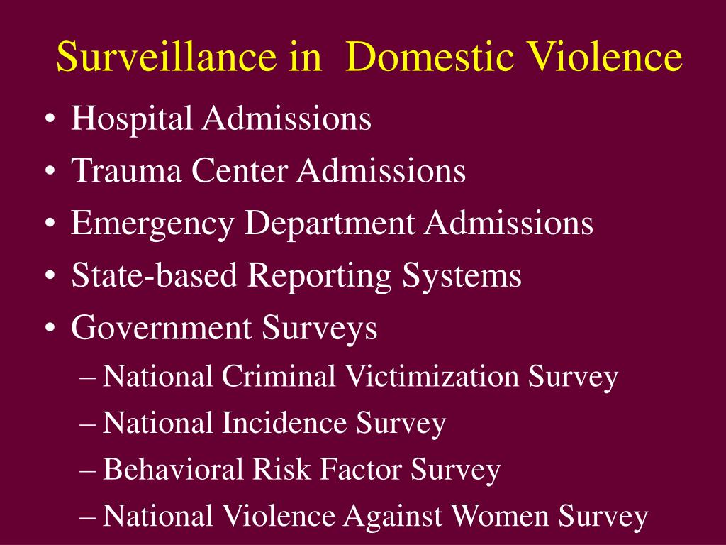 Surveillance in  Domestic Violence