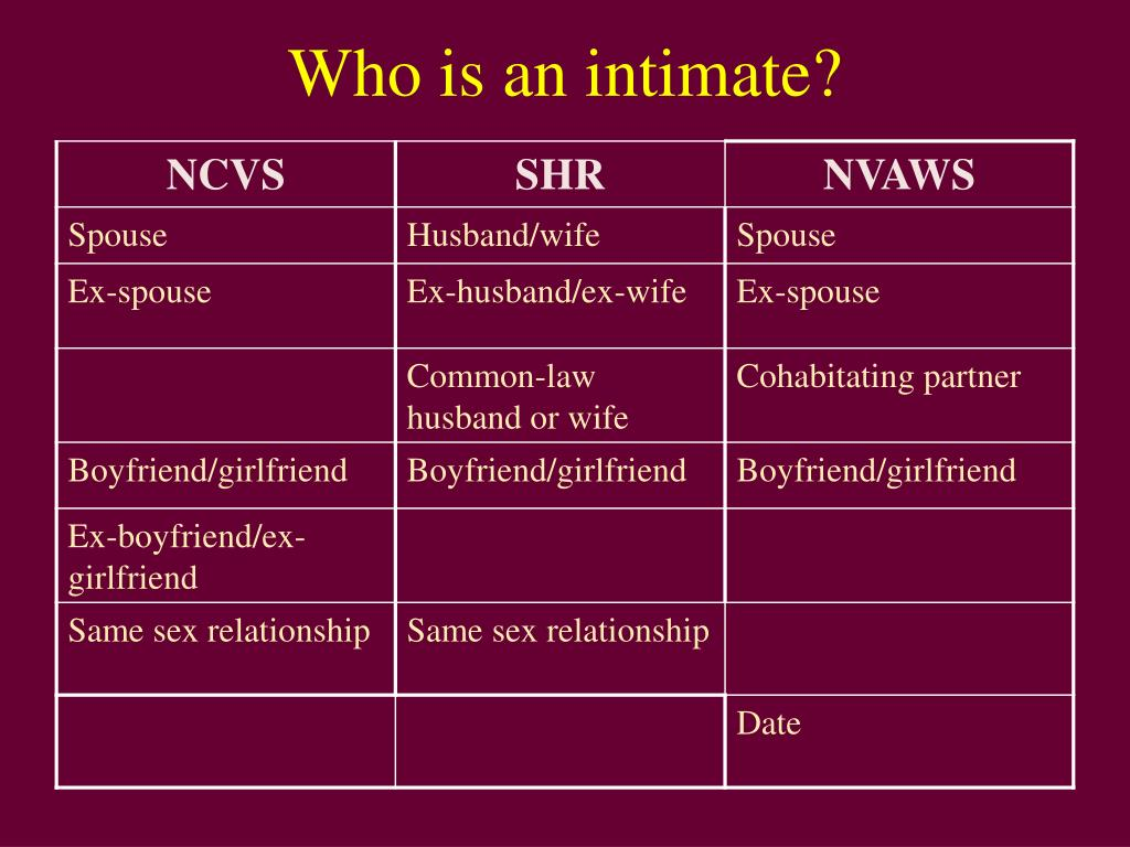 Who is an intimate?