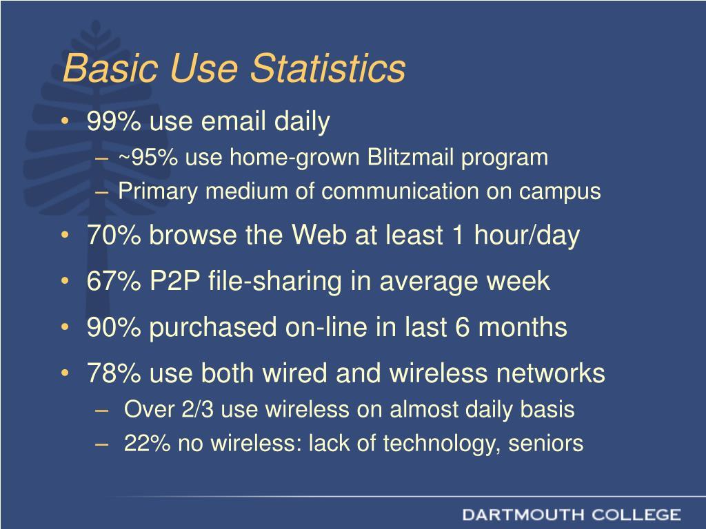 Basic Use Statistics