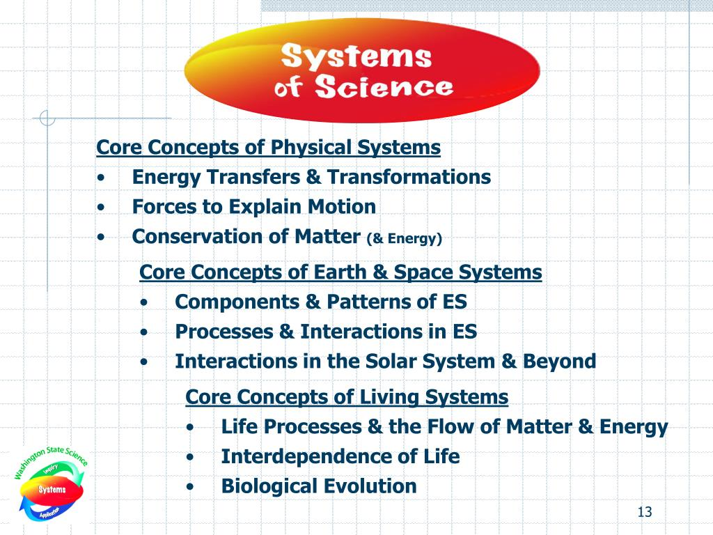 Core Concepts of Physical Systems