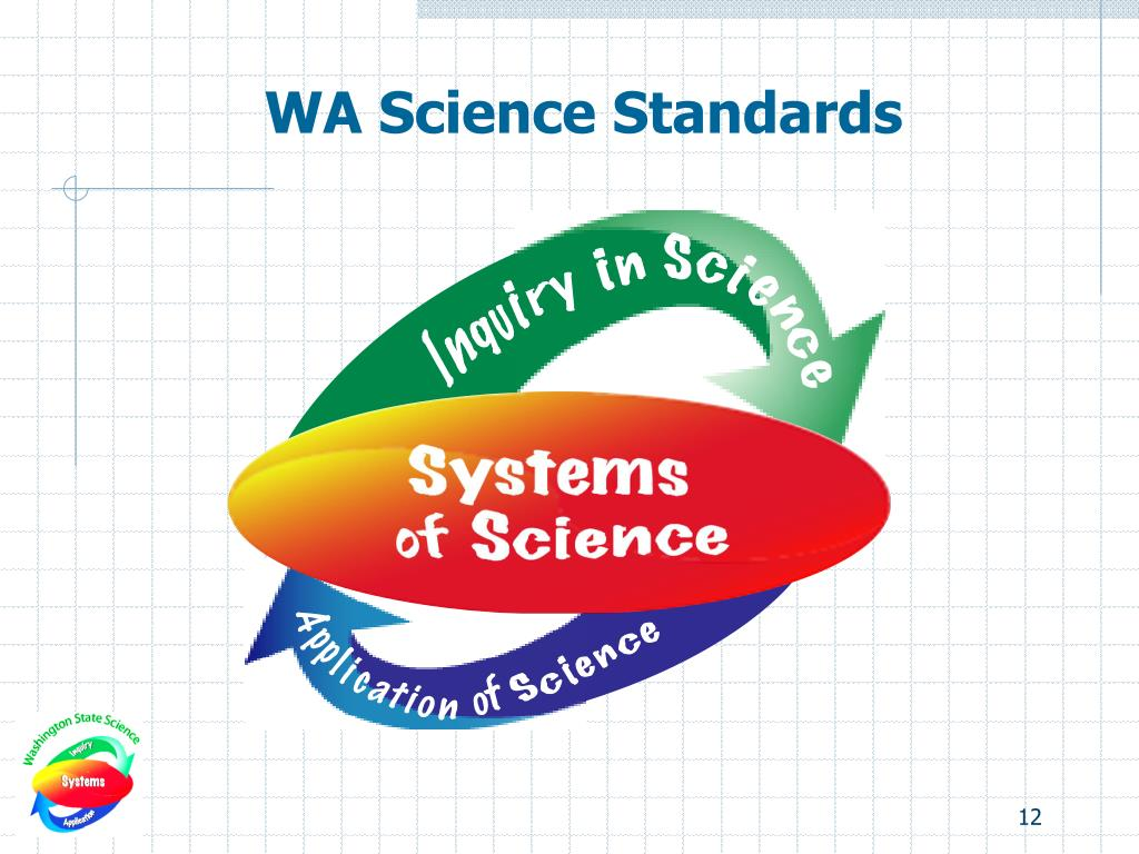 WA Science Standards
