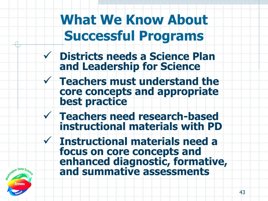 What We Know About Successful Programs