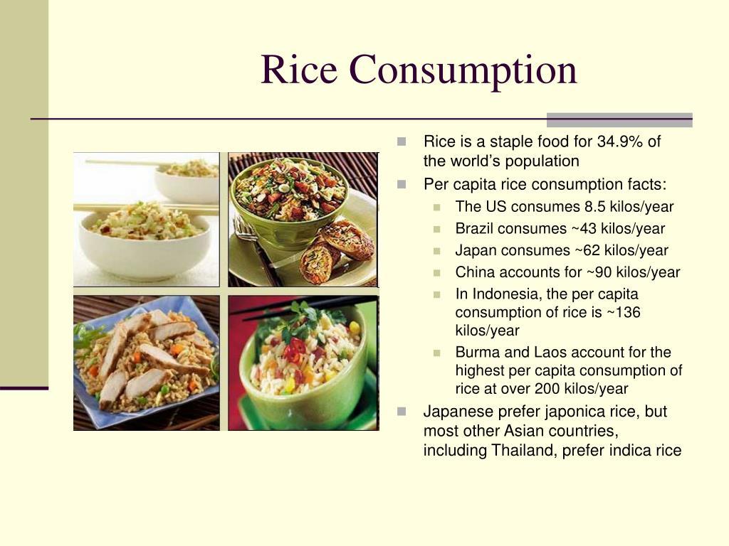 Rice Consumption