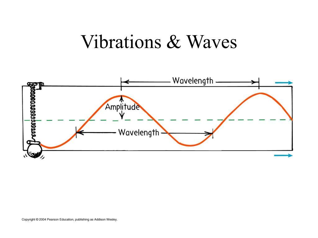 Vibrations & Waves