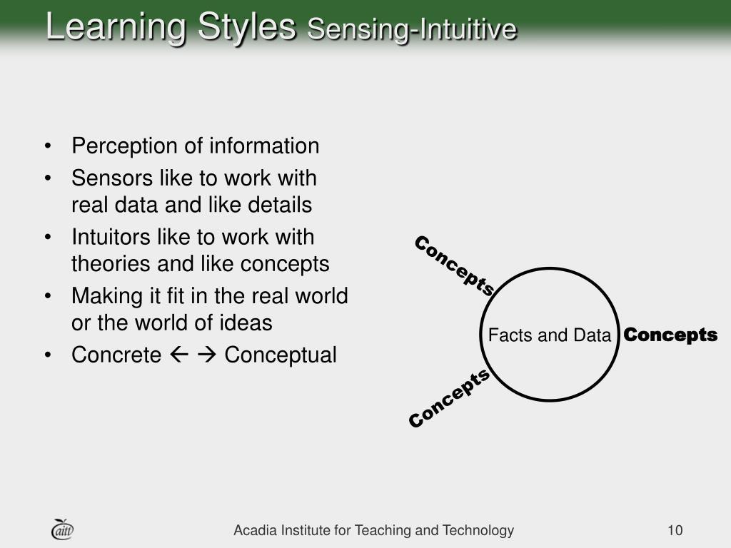 Perception of information