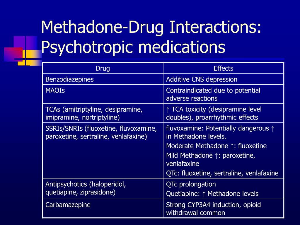 Methadone-Drug Interactions: Psychotropic medications