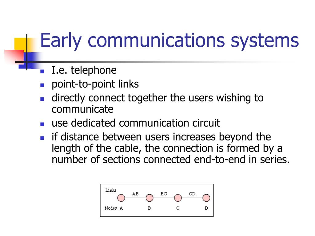 Early communications systems