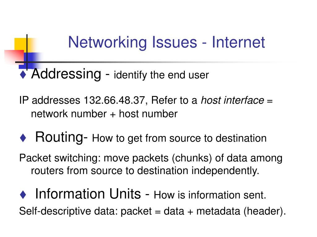 Networking Issues - Internet