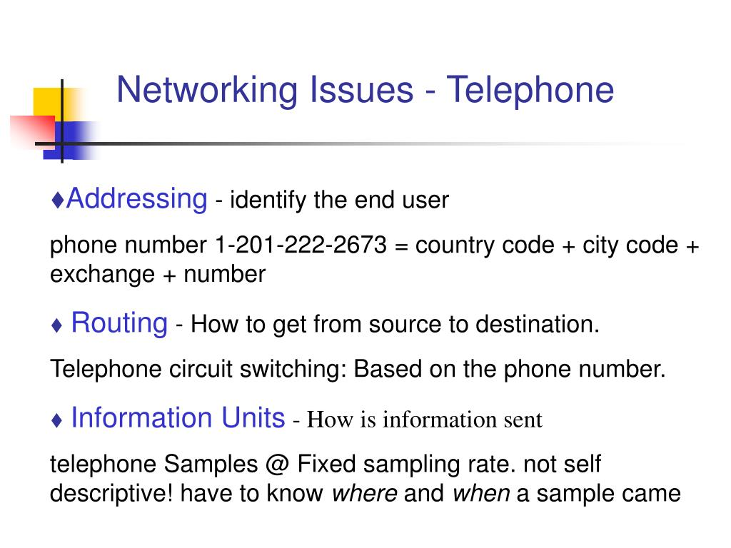Networking Issues - Telephone