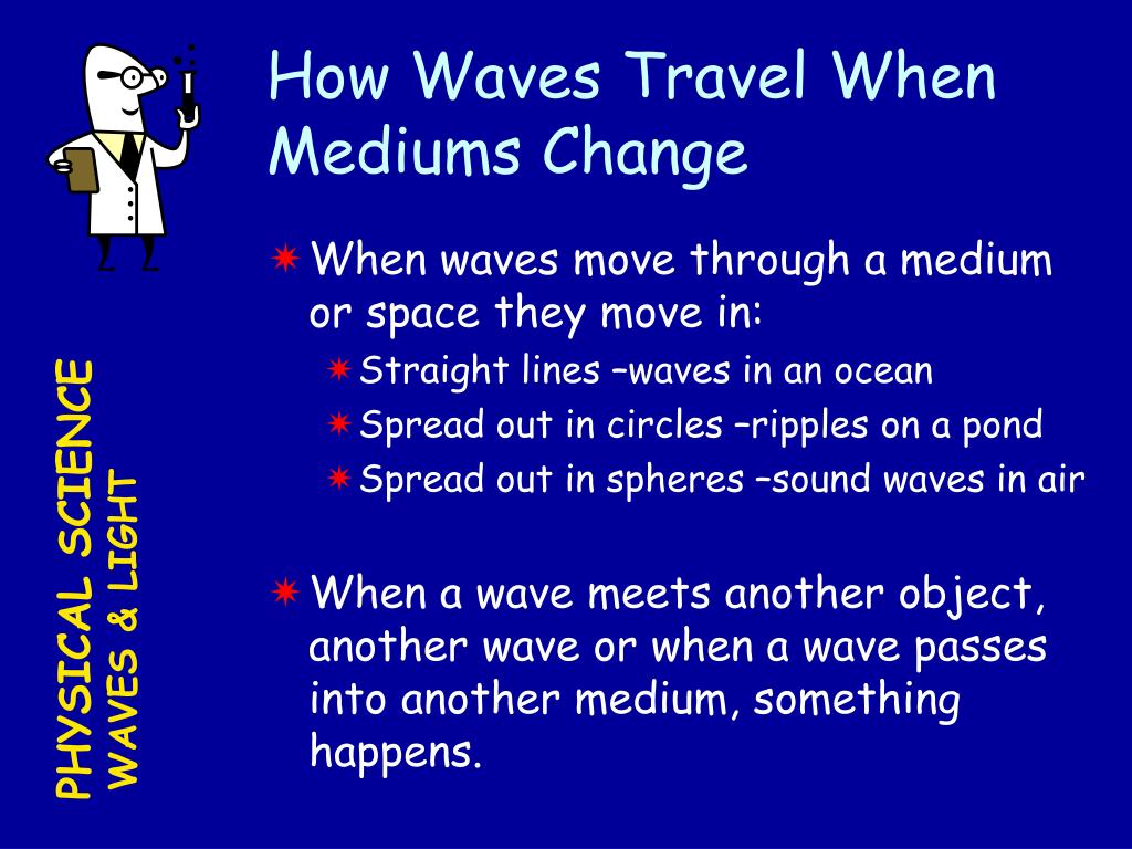 How Waves Travel When Mediums Change
