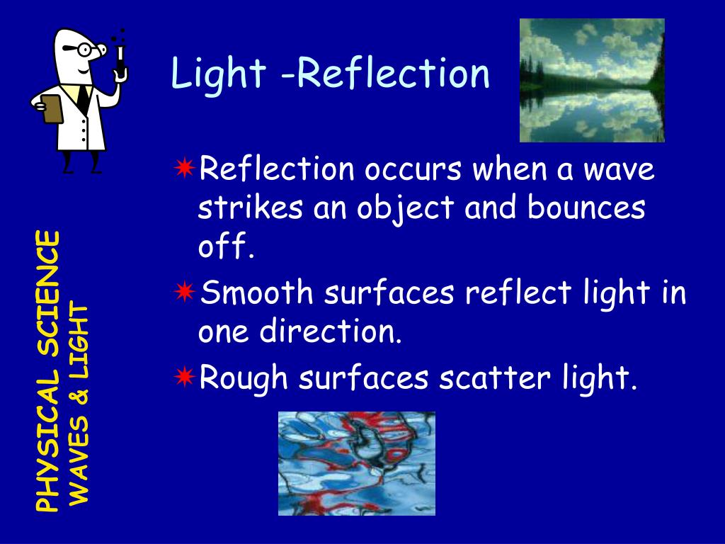Light -Reflection