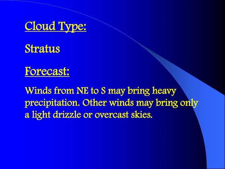 Cloud Type:
