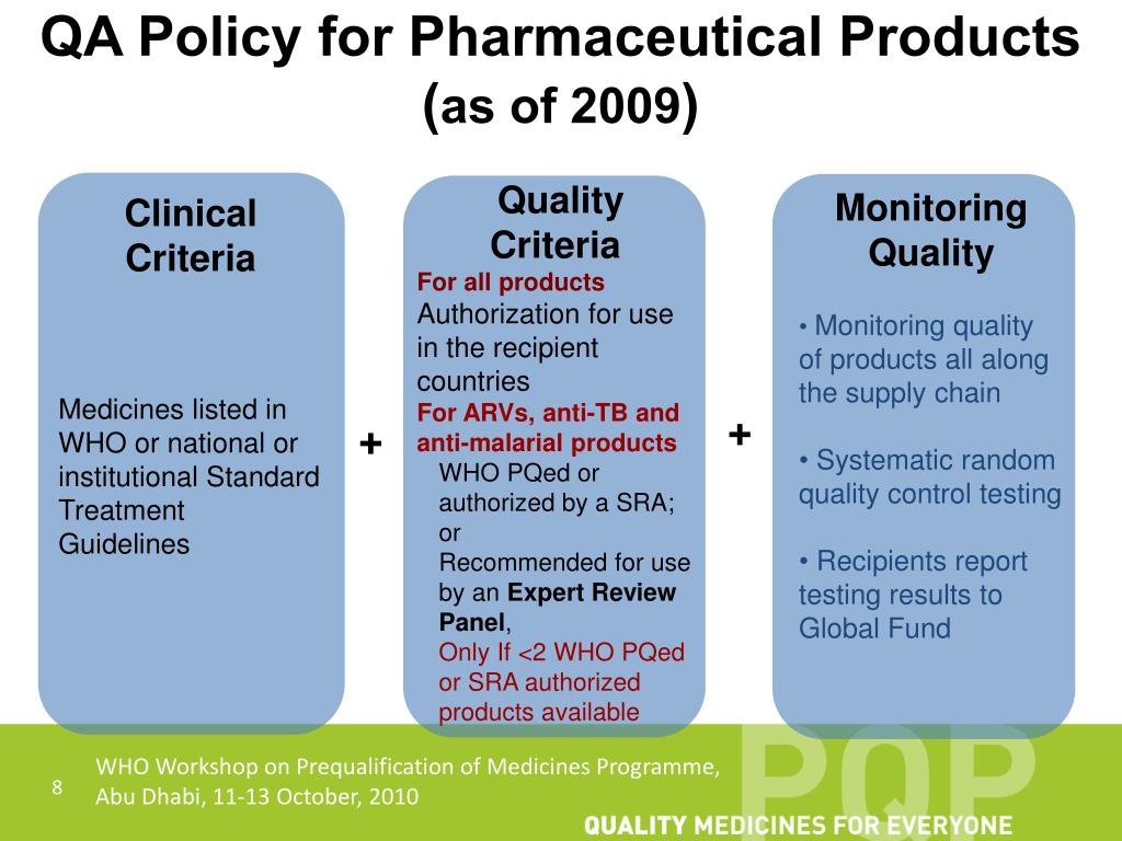 QA Policy for Pharmaceutical Products (