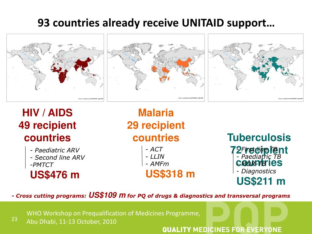 93 countries already receive UNITAID support…