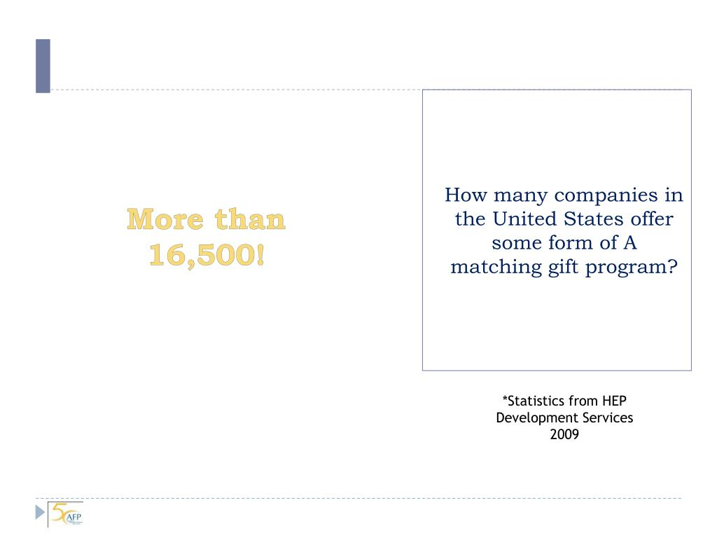 How many companies in the United States offer some form of A matching gift program?