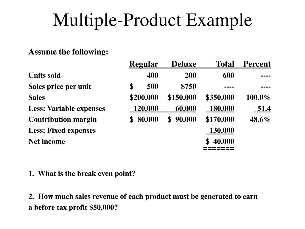Multiple-Product Example
