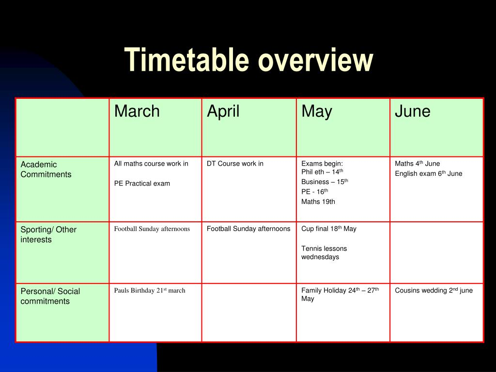 Timetable overview
