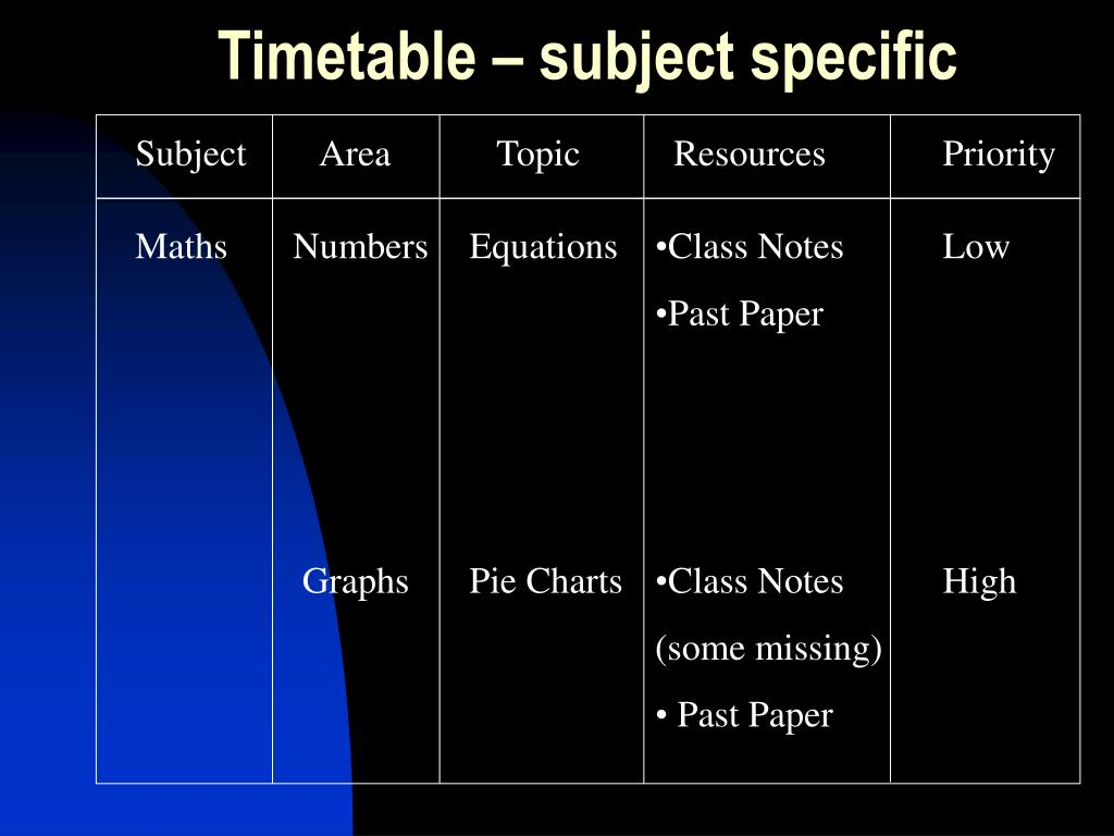 Timetable – subject specific