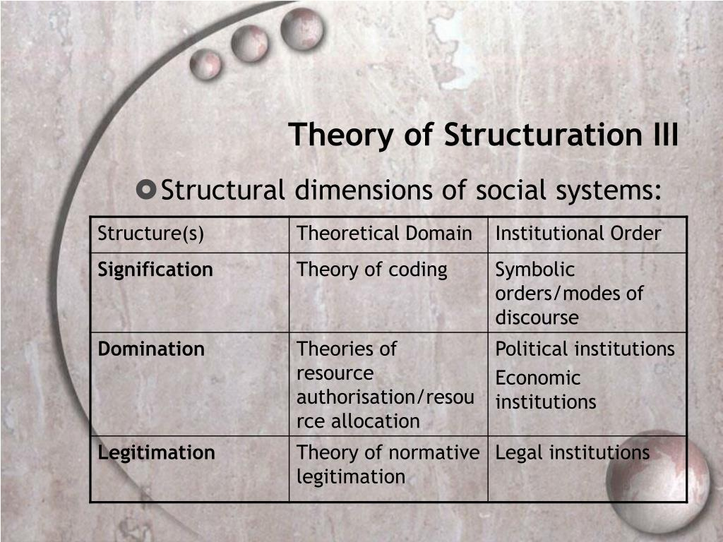 Structural dimensions of social systems: