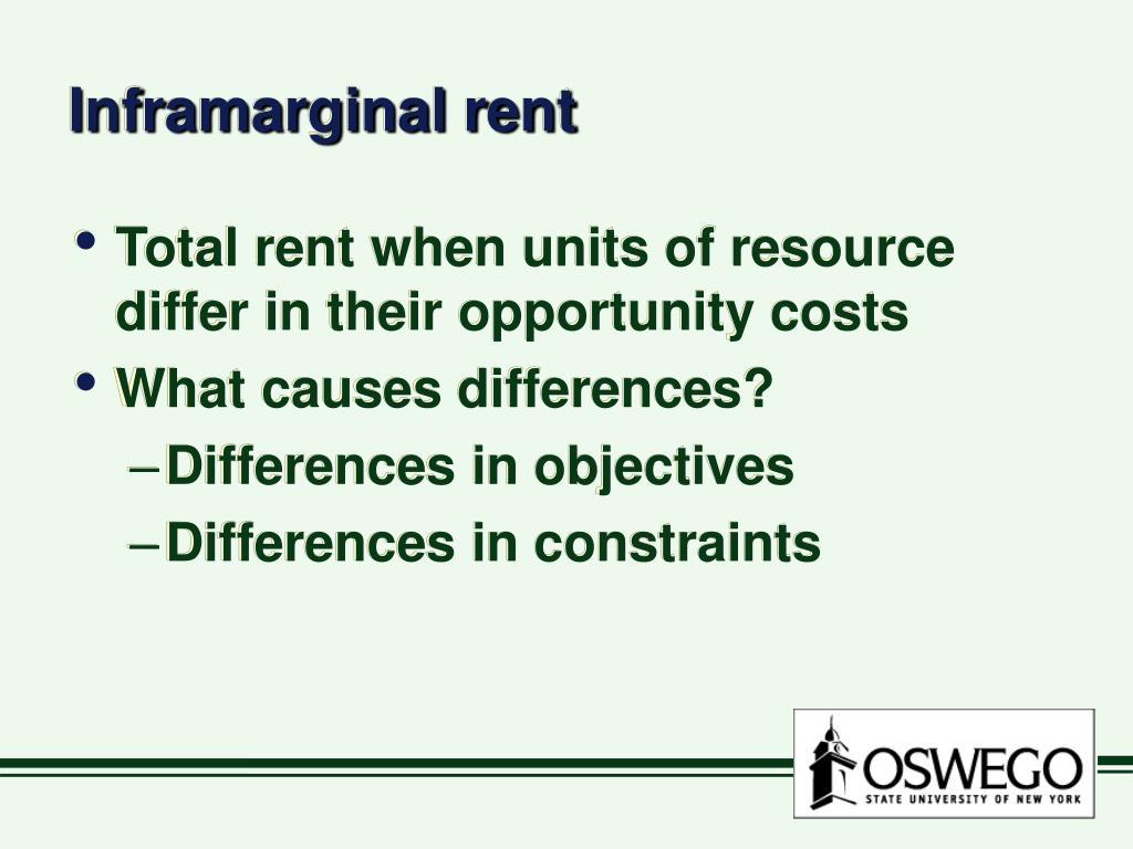 Inframarginal rent