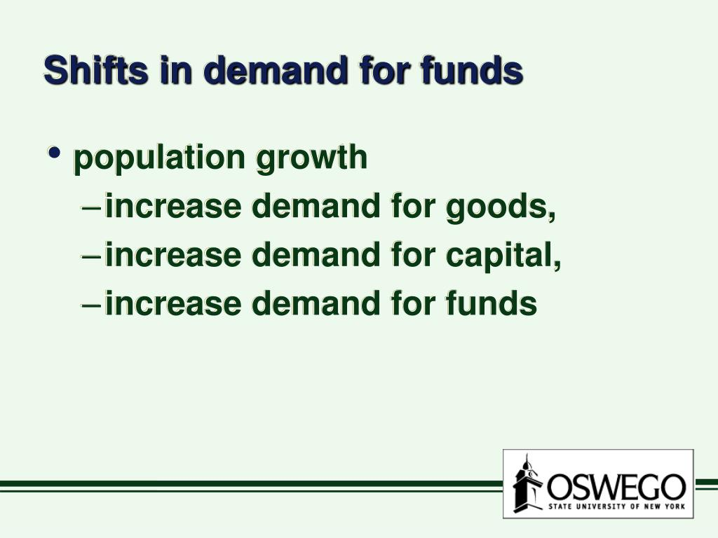 Shifts in demand for funds