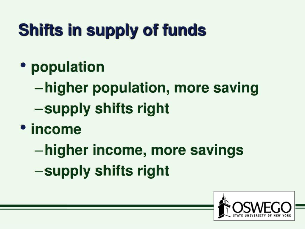 Shifts in supply of funds