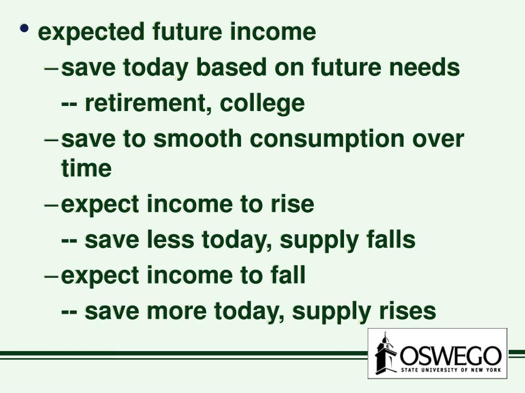 expected future income