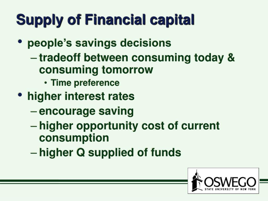Supply of Financial capital
