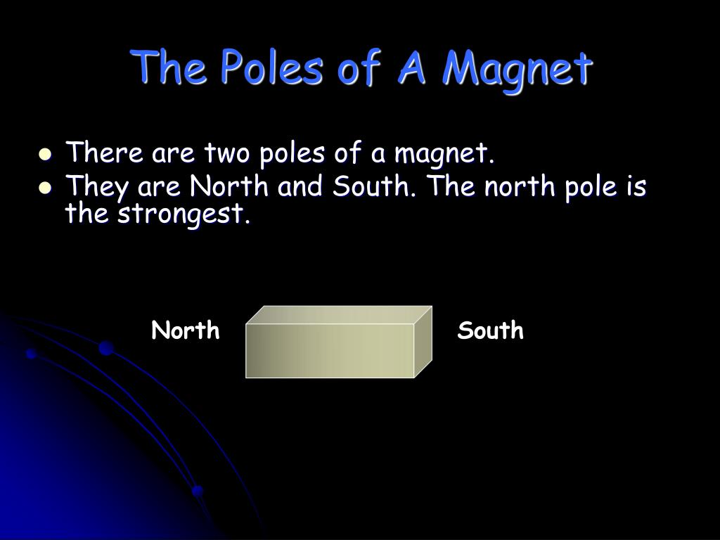 The Poles of A Magnet