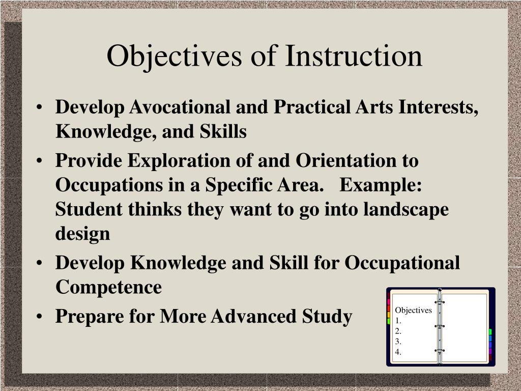 Objectives of Instruction