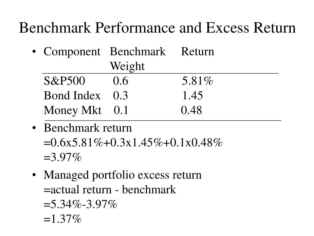 Benchmark Performance and Excess Return
