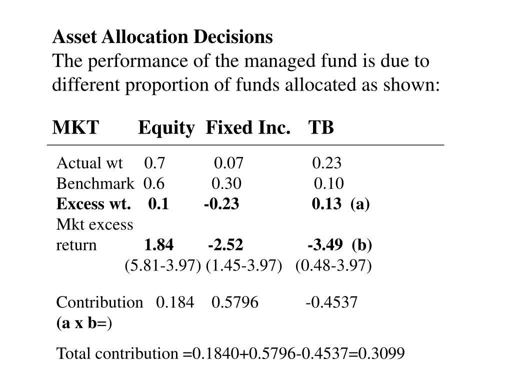 Asset Allocation Decisions
