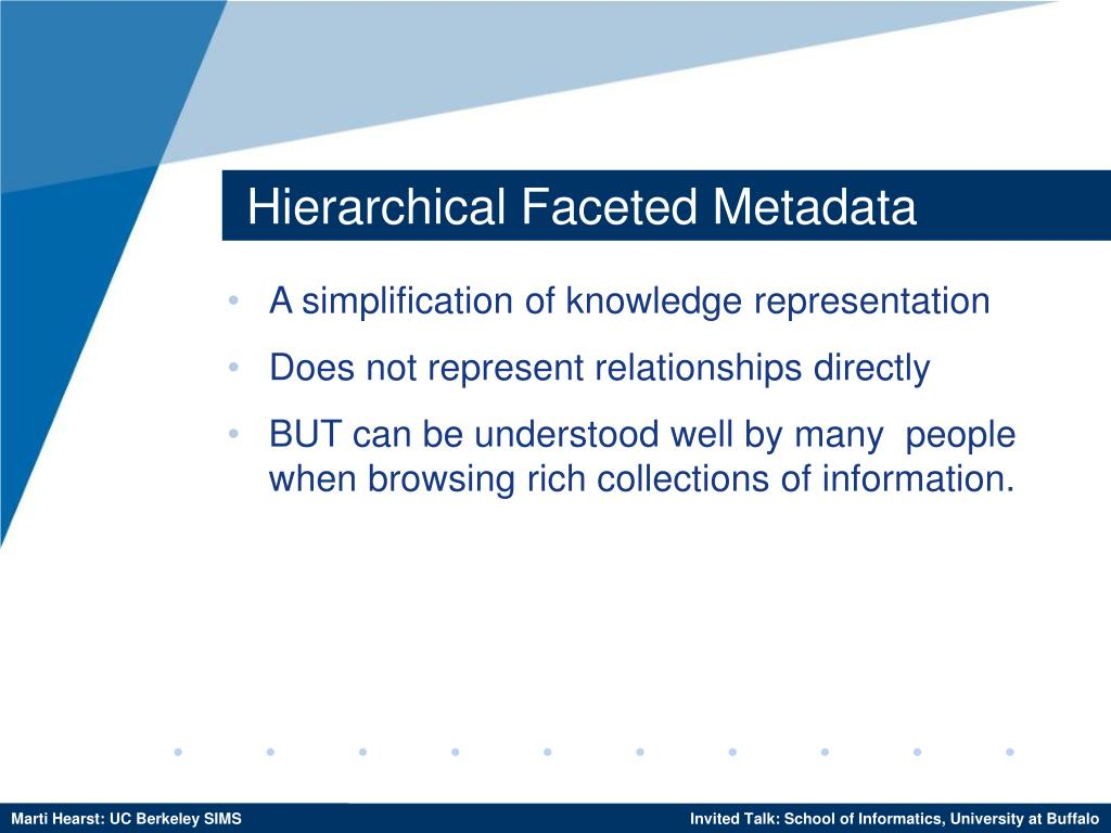 Hierarchical Faceted Metadata