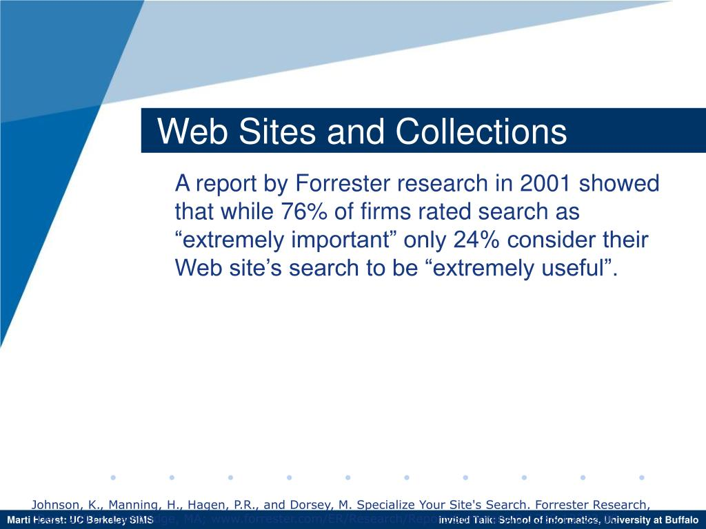Web Sites and Collections